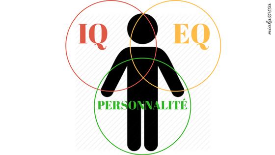 IQ, EQ, Personalité