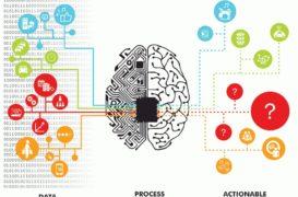 Qu'est-ce que le Marketing Prédictif ?